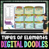 Metals Nonmetals and Metalloids Digital Doodle | Science D