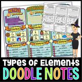 Metals Nonmetals and Metalloids Doodle Note | Science Dood
