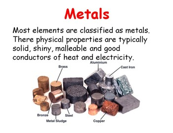 Metals, Nonmetals and Metalloids Vocabulary Mini Posters