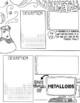 Metals Sketch Notes
