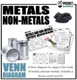 Metals and Non-Metals Venn Diagram