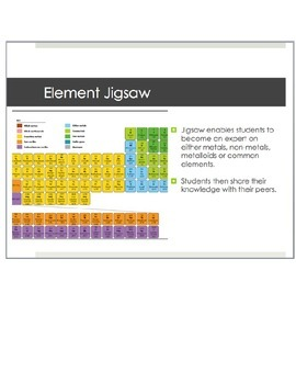 Metals, non-metals, metalloid and common elements activity