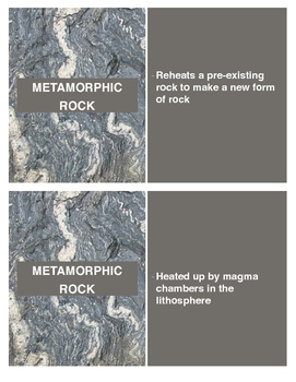 Metamorphic, Igneous, and Sedimentary Rock Flashcards