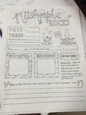 Metamorphic Rock Graphic Organizer