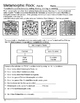 Metamorphic Rocks - Introduction and Review Activity