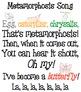 Metamorphosis Lesson Plan - Bilingual