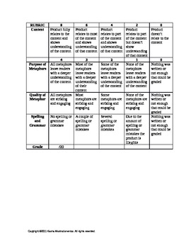 Metaphor Activity Template and Rubric