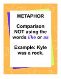 Metaphor Figurative Language Poster
