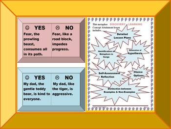 Metaphor Lesson Plans & Activities: Discovery Learning ...