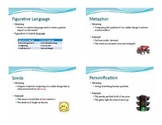 Metaphor Lesson Resources, Worksheets, Powerpoint
