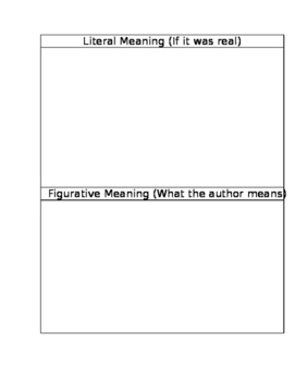 Metaphor Poem activity
