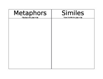 Metaphor Simile Sorting Activity