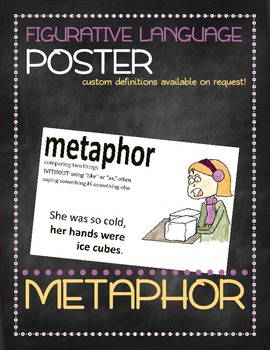 Figurative language poster: Metaphor