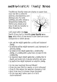 Metaphorical Family Tree - Art Project