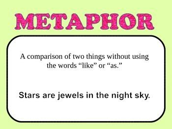 Metaphors and Similes, Figurative Language, Power Point