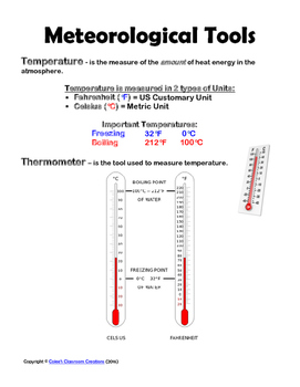 Meteorological Tools/Instruments Lesson (thermometer, anemometer, rain gauge)