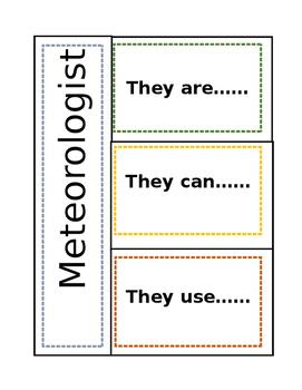 Meteorologist Interactive Notebook Foldable