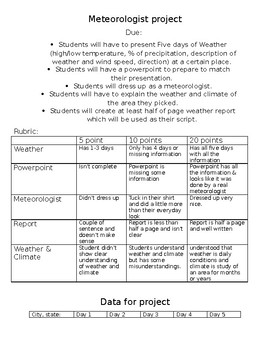 Meteorologist Project