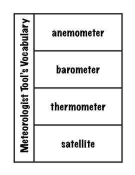 Meteorologist Tools Vocabulary Science Interactive Foldable