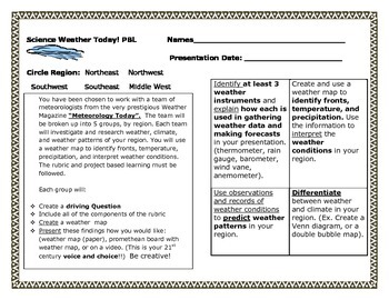 Meteorology Today! Gr 4 Project Based Learning Activities and Rubric for Weather
