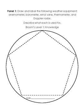 Meteorology/Weather Bloom's Ball! Great Product that KIDS LOVE!