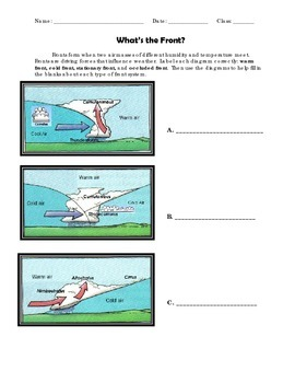 Meteorology - What's the Front? - Worksheet / Lesson