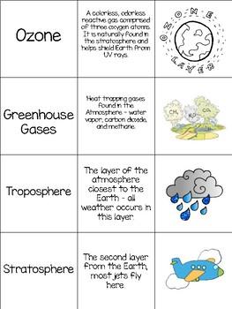 Meteorology Word Wall and Card Sort