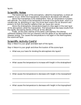 Meteorology and Atmosphere Notes and Graph Activity