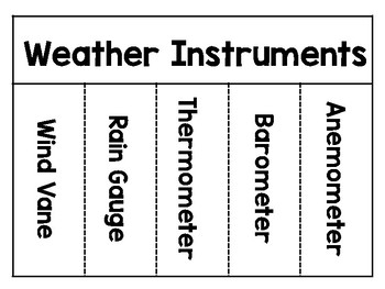Meteorology and Weather Tools Pack