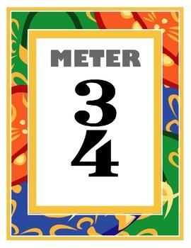Meter 3/4 Poster