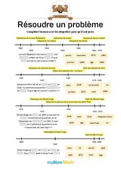 Méthode pour résoudre un problème 3 - Compléter un énoncé