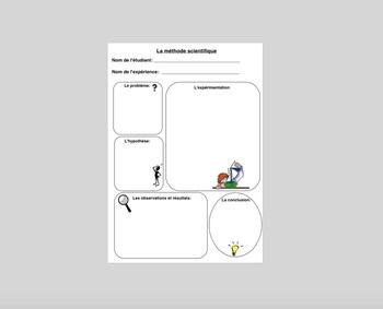 Méthode scientifique français/Scientific Method Graphic Organizer (French)