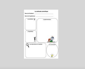 Méthode scientifique français/Scientific Method Graphic Or