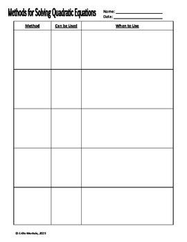 Methods for Solving Quadratics - Summary Chart