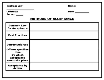 Methods of Acceptance and Terminitation for Contracts Graphic Organizer