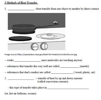 Methods of Heat Transfer, States of Matter and Phase Changes Learning Activities