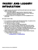 Methods of Integration - for AP Calculus BC