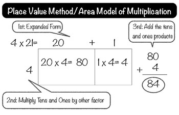 Methods of Multiplication- Common Core - Math Expressions