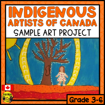 Metis Art Painting Project By Brain Ninjas Teachers Pay Teachers