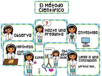 Método Científico : Posters