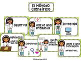 Método Científico: Posters Fondo verde