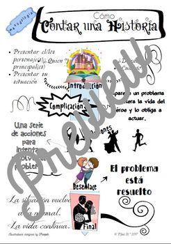 Metodología: Contar una historia en 5 etapas sencillas. (Spanish)