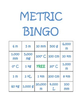 Metric Bingo Boards and Call Cards