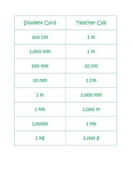 Metric Bingo Call Cards
