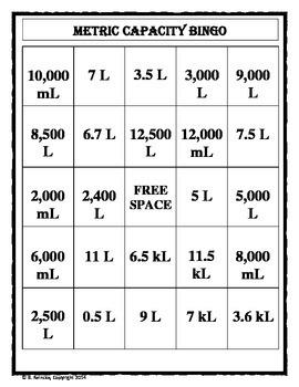 Metric Capacity Bingo (30 pre-made cards!)