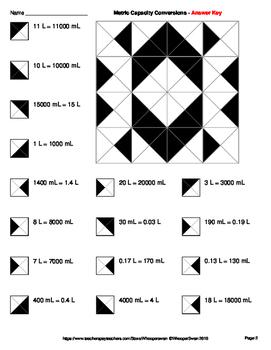 Metric Capacity Conversions - Coloring Worksheets