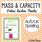 Metric Capacity & Mass Anchor Charts
