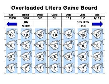 Metric Conversion Board Games! Practice Decimal & Place Value Understanding
