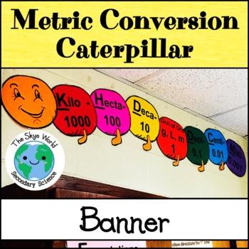 Metric Conversion Caterpillar for Wall
