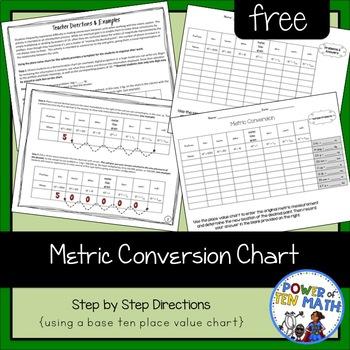 Metric Conversion Chart By Power Of Ten Math Teachers Pay Teachers